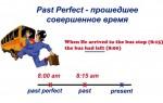 Past Perfect — прошедшее совершенное время в английском