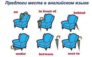 Предлоги места в английском языке: классификация, значение, практика