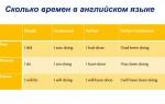Сколько времен в английском языке, рассматриваем временные группы
