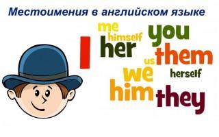 Местоимения в английском языке (Pronouns)