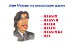 Как пишется имя Максим на английском языке