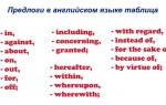 Предлоги в английском языке: таблица и особенности образования