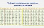 Таблица неправильных глаголов английского языка с транскрипцией и переводом
