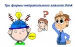 Три формы глагола think — русский перевод, правила и примеры употребления