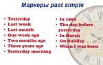 Маркеры past simple: грамматика аспекта с полезными подсказками