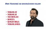 Имя Николай на английском языке — как пишется, другие варианты имени