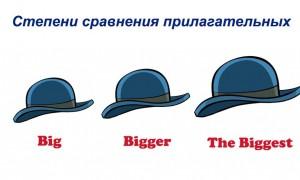 Три степени сравнения прилагательных в английском языке: правила образования, примеры