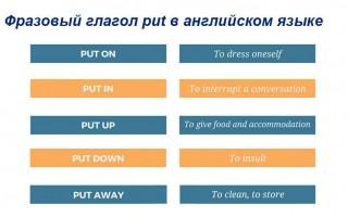 Фразовый глагол put в английском языке: примеры конструкций с переводом
