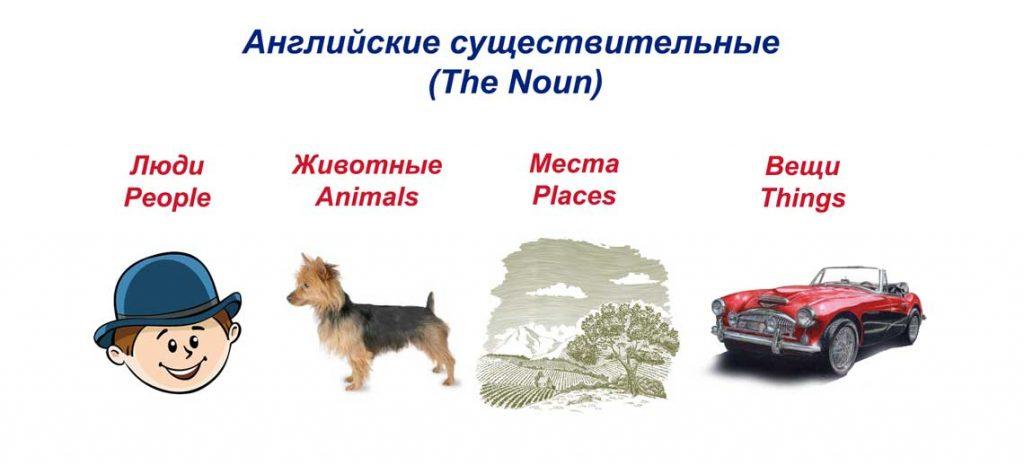 Английские существительные (The Noun)
