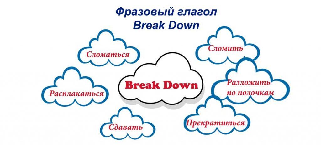 Фразовый глагол Break down