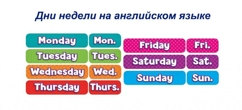 Дни недели на английском языке с произношением