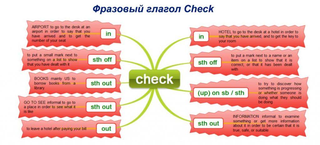 Фразовый глагол check