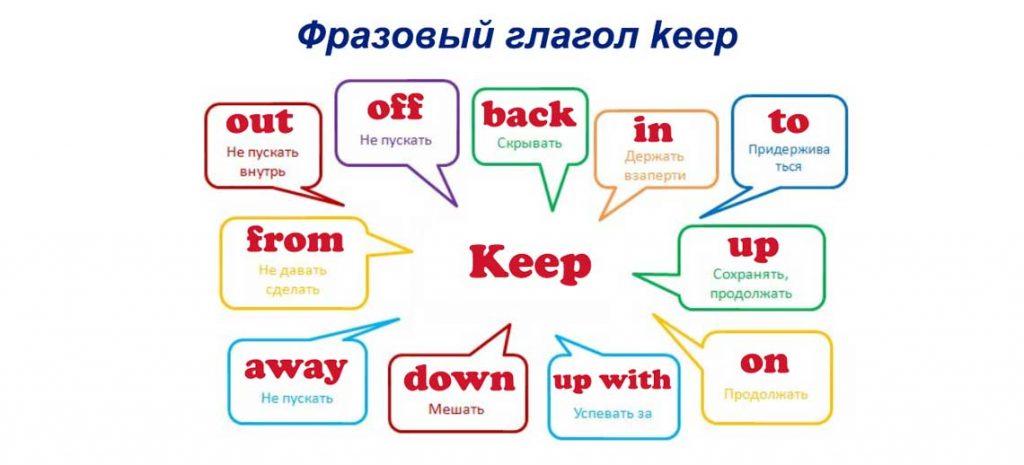 Фразовый глагол keep