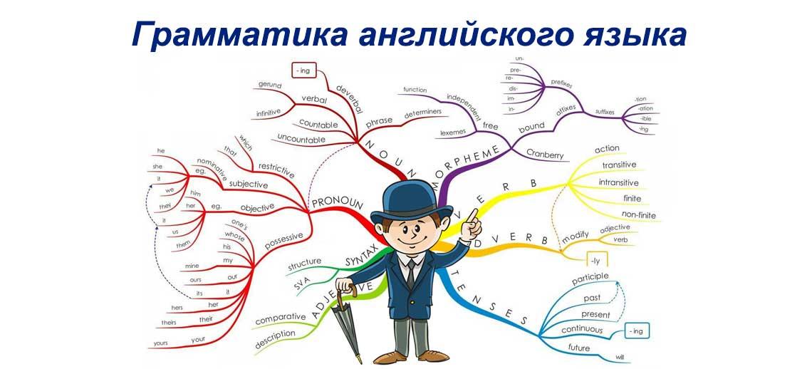 Обучение английскому языку. Каталог www.yanglish.ru ...