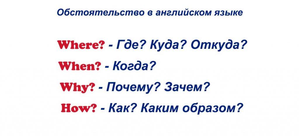 Обстоятельство в английском языке