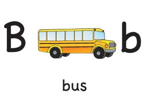 Английский алфавит для детей буква B