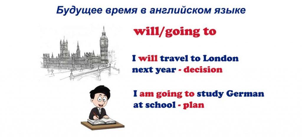 Будущее время в английском языке