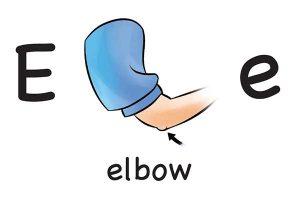 Карточка на английском elbow