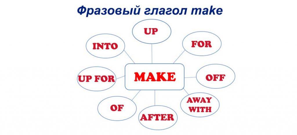 Фразовый глагол make
