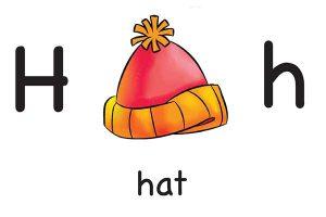 Карточка на английском hat