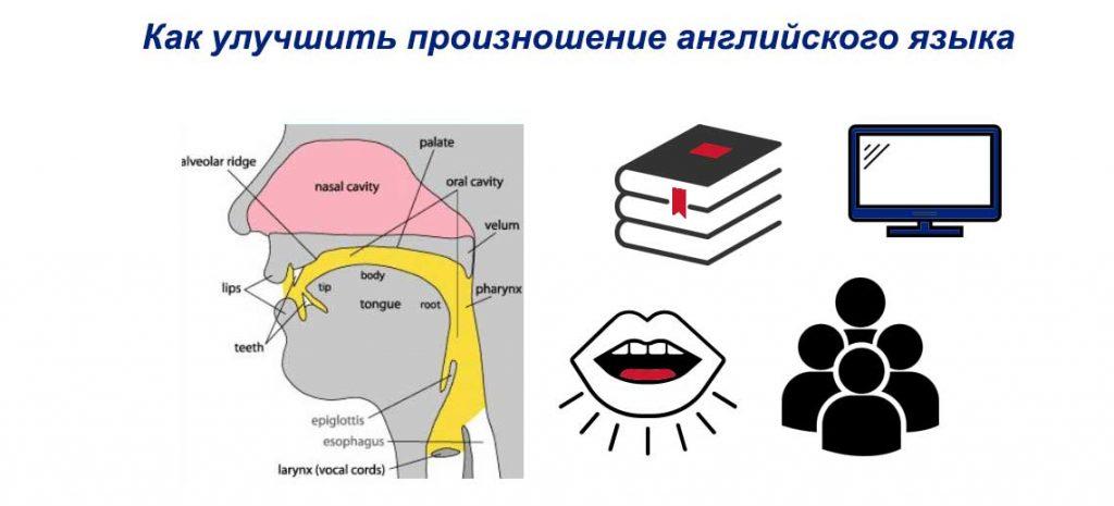 Как улучшить произношение английского языка