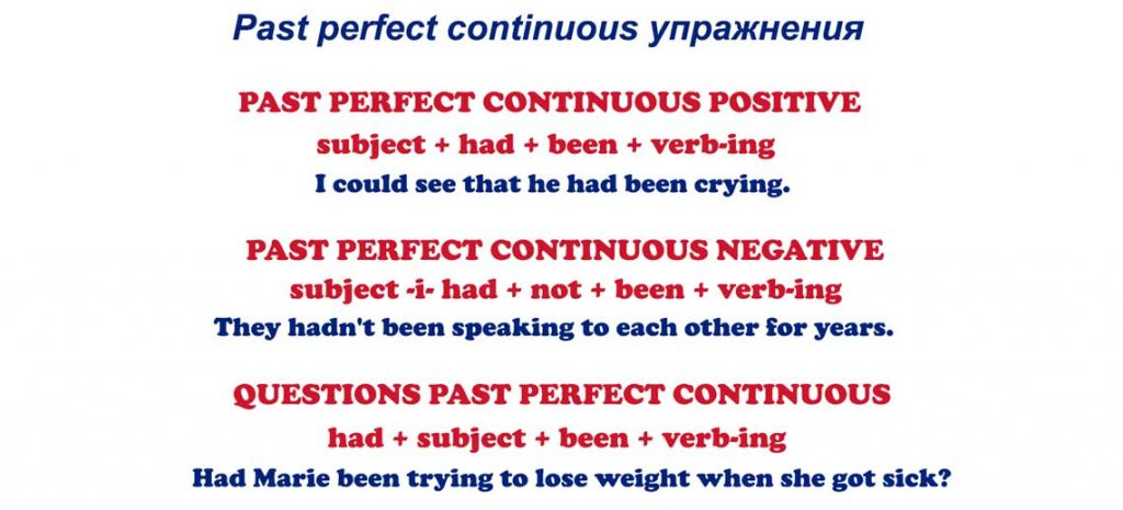 Past perfect continuous упражнения