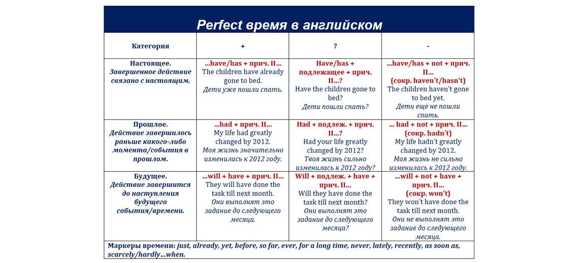 Complex Subject сложное подлежащее Секреты английского