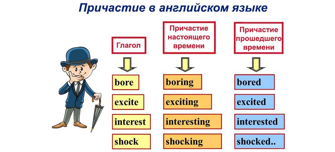 Материалы уроков Полиглот