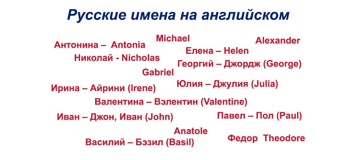 Уменьшительные имена тоже пишутся латинскими буквами.