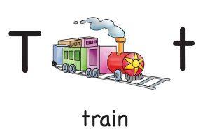 Карточка на английском train