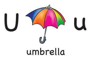 Карточка на английском umbrella