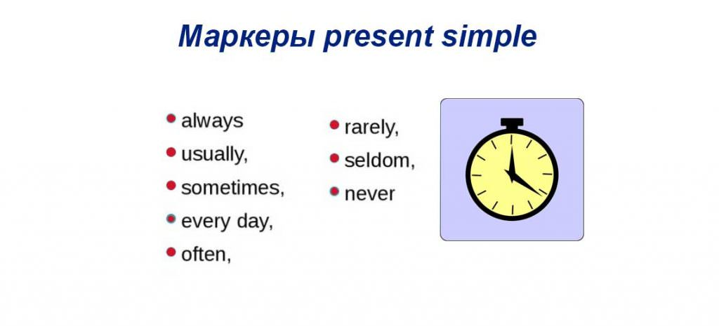 Маркеры present simple