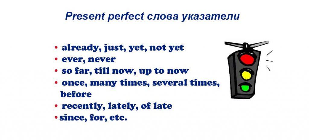 present perfect слова указатели