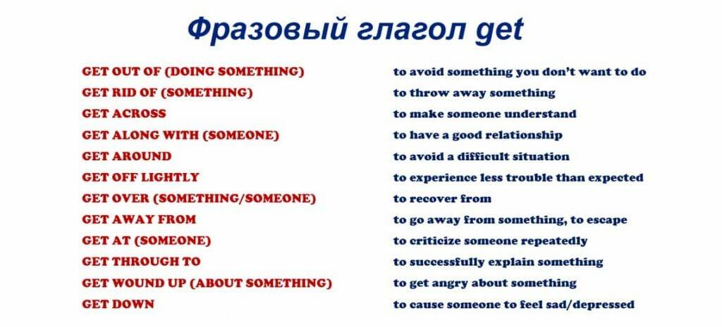 Фразовый глагол get