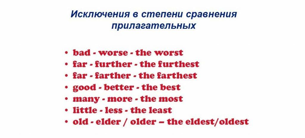 Исключения в степени сравнения прилагательных в английском языке