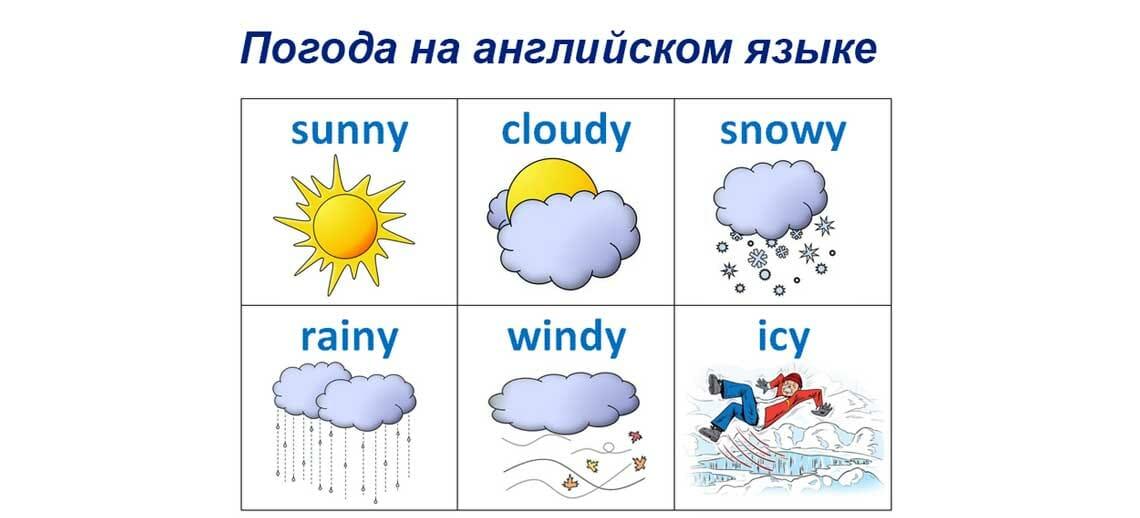 Днем, картинки с текстом о погоде