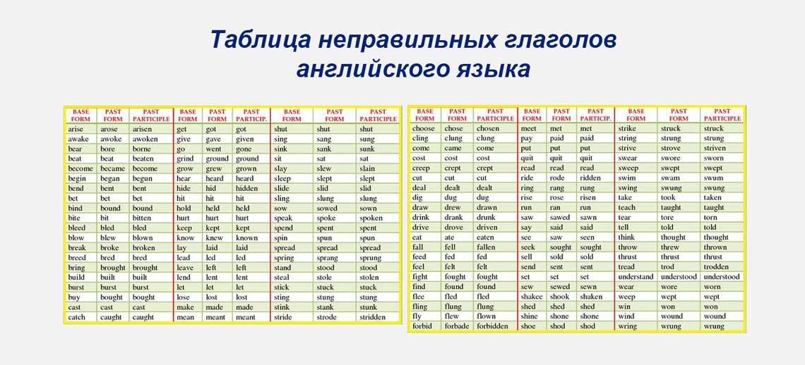 Дополнительные материалы для изучения английского языка