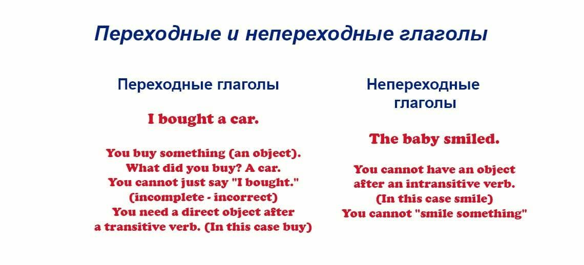 Картинки по запросу Переходные и непереходные английские глаголы