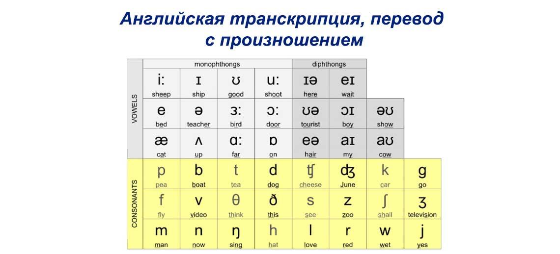 Английская транскрипция перевод и произношение