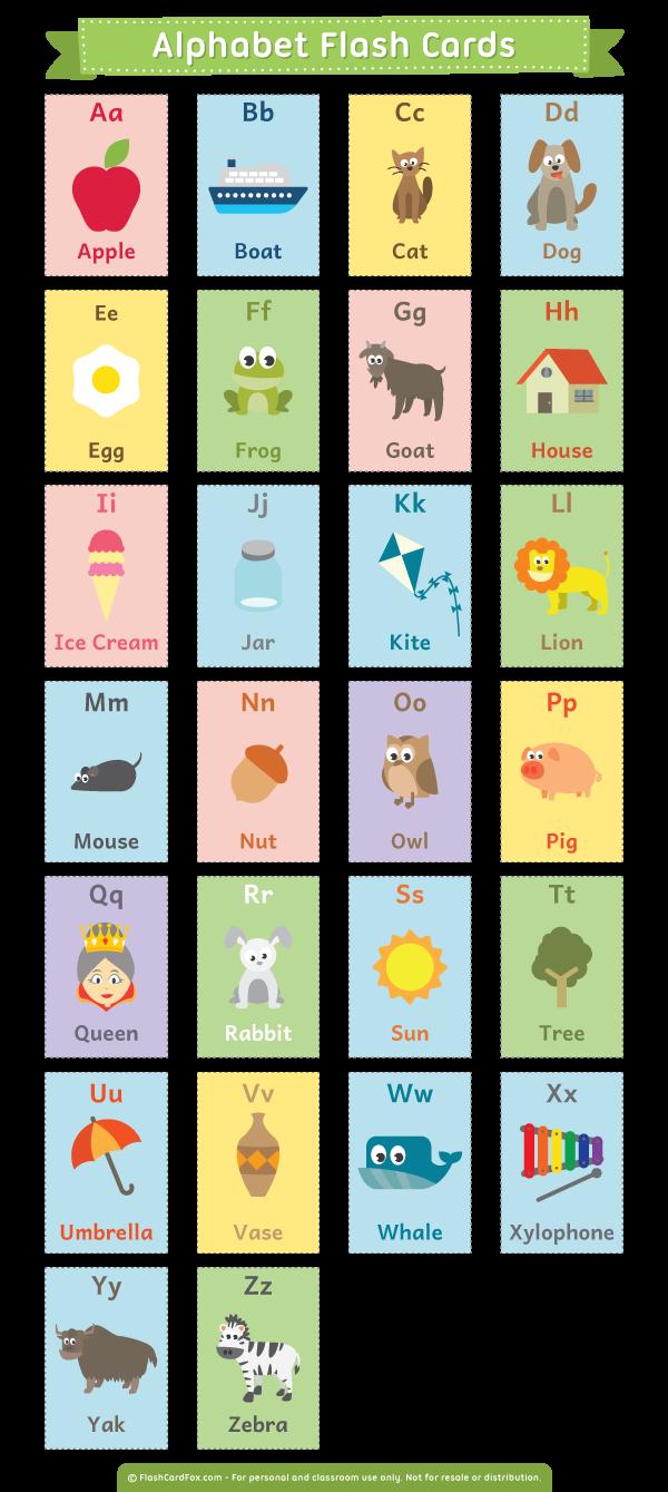 Карточки изучения английского для детей Алфавит