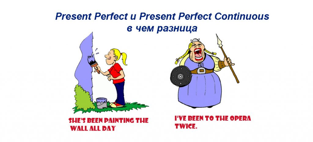 Present Perfect и Present Perfect Continuous