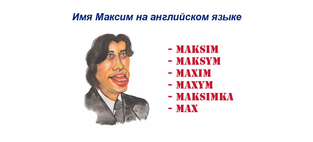 Имя Максим на английском языке