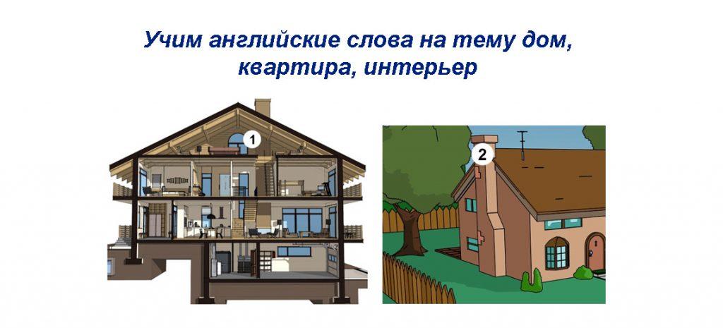 Английские слова на тему дом, квартира, интерьер - упражнение