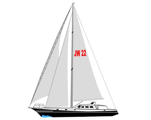 Яхта по-английски - yacht [jɒt]