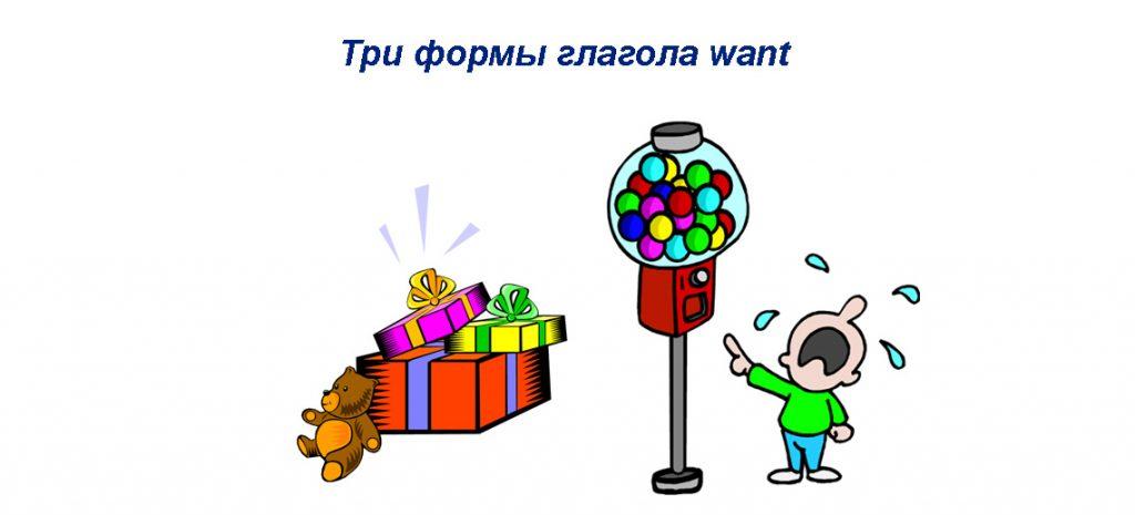 Want 3 формы глагола - грамматика, пояснение, примеры